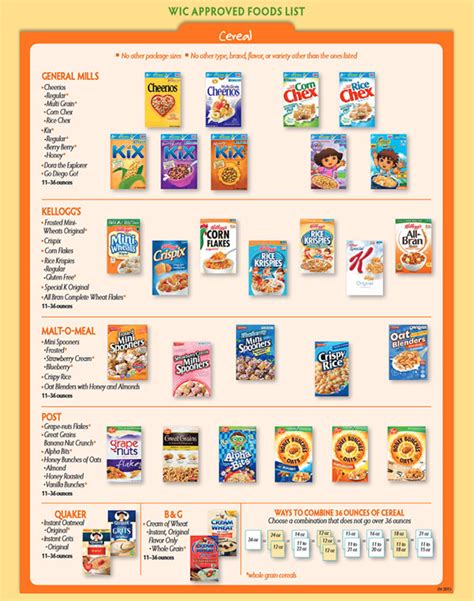 whole grains wic florida wic food chart foodfash co