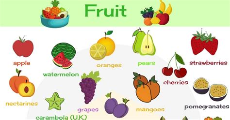fruit names fruit vocabulary in learn names of fruits 7 e s l