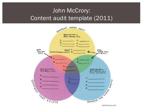 content audit template mccrory content audit template 2011