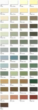 auto color library ppg automotive paint library html autos weblog