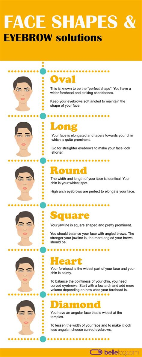a visual guide to eyebrow shapes die besten 25 square eyebrows ideen auf pinterest