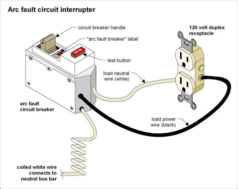 afci breaker wiring diagram electrical load center wiring