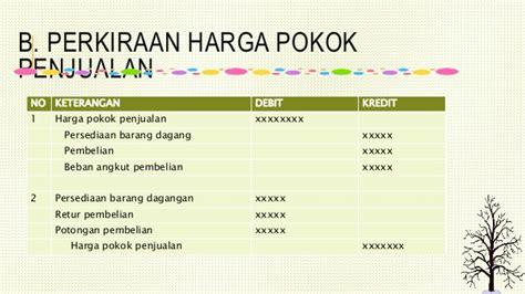 cara membuat jurnal harga pokok pesanan materi akuntansi jurnal penyesuaian perusahaan dagang