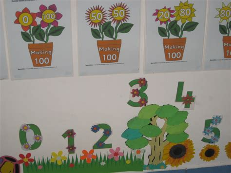 membuat hiasan dinding nama klinik minda saya latar belakang kelas pemulihan saya