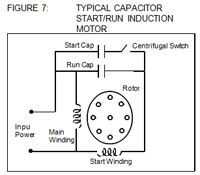 how to check a run capacitor load motor school motor manufacturing companies in india induction motor three phase motor