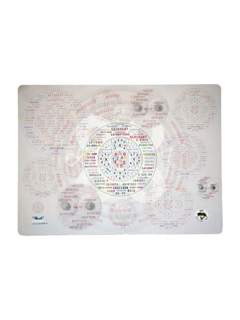 Energy Mat by Energy Table Mat