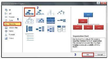 membuat struktur organisasi dengan grafik smartart cara mudah membuat struktur organisasi pada word