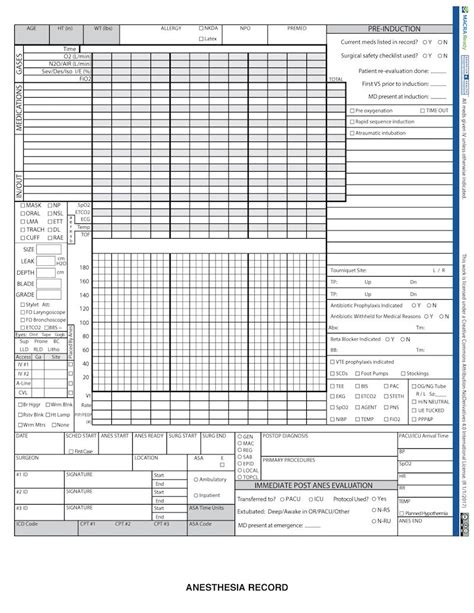 anesthesia record form template paper anesthesia forms