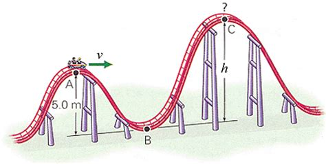 roller coaster diagram physics question 3 physics project