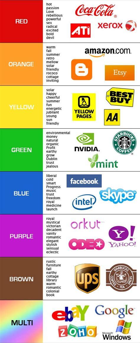 7 Brands With Popular Pages by Cuadro Con El Significado De Los Colores Y Ejemplos De Logos