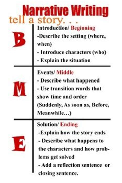 Tips On Writing A Narrative Essay by 1000 Ideas About Narrative Writing On Personal Narratives Personal Narrative