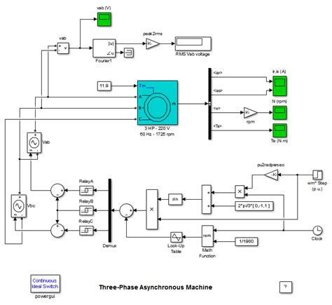 linear induction motor simulink induction motor model in simulink 28 images model the dynamics of three phase asynchronous