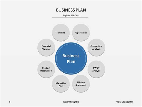 Create Resume Online Free Pdf by How To Create A Business Plan Using Powerpoint