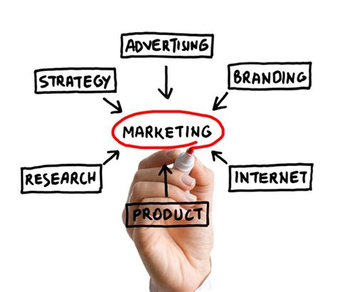 Marketing Busines Small Business Marketing Ideas Ideal For The Holidays