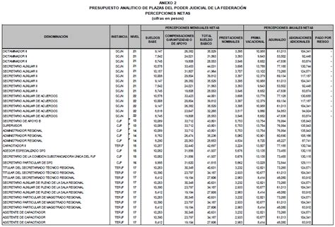 tabulador de salarios 2016 mexico tabulador de salarios administrativos 2016 mexico