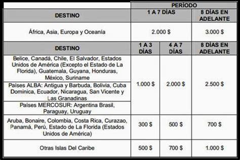 cupo electronico 2016 en venezuela tabla cupos viajeros para 2016 share the knownledge
