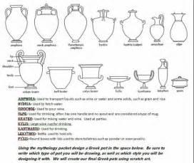 Column Vases Project Greek Vase Painting Neel S Art Room Marley