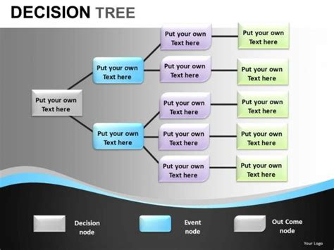 decision tree diagrams tree diagram powerpoint images
