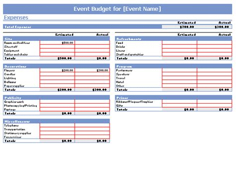 event planning budget template image gallery event budget
