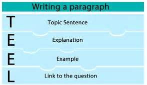 Teel Essay Writing by Image Result For Essay Structure Teel Essays Poster Search And Essay Structure