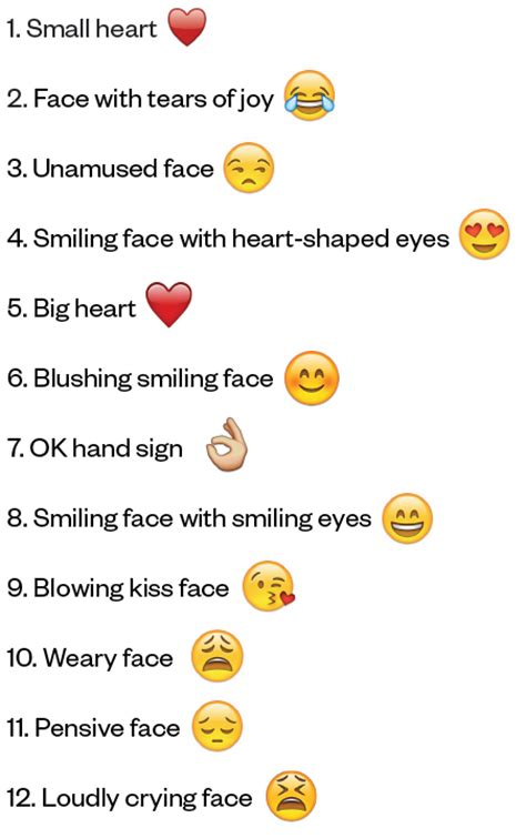 chagne emoticon what do the different color emojis 28 images app