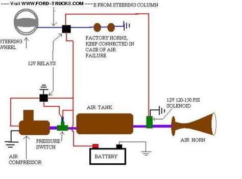 kleinn air horn wiring diagram wiring diagrams wiring