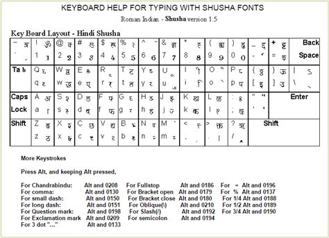 sinhala keyboard layout free download saraswathy font keyboard layout driverlayer search engine