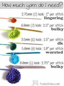 how to knit or crochet using an exact amount of yardage