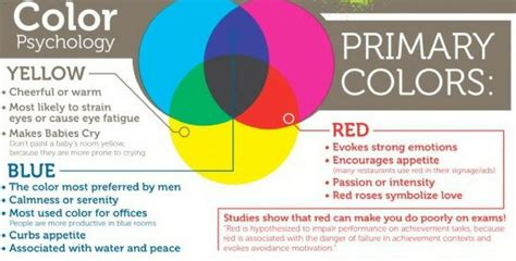 effect of colors on mood room colours and their effects home design