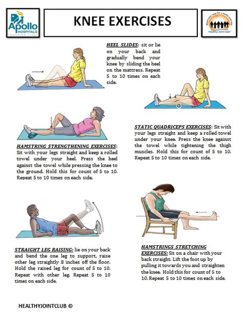 11 exercises that help decrease knee pain sparkpeople blog about arthroscopy of knee published by dr mohan