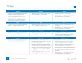 One On One Meeting Template by One On One Meetings With Employees Template
