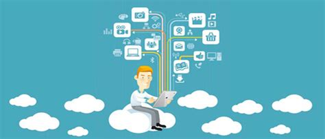 mobile marketing platforms top 3 aims to develop mobile and how to achieve them
