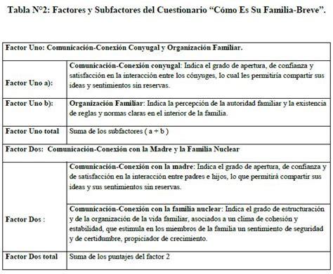 preguntas socio familiares factores protectores y de riesgo en alumnos de una