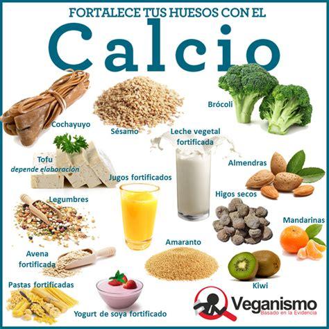 imagenes libres nutricion fuentes de calcio en la dieta vegana y vegetariana