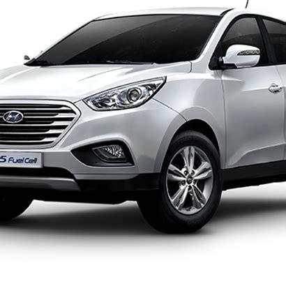 Hyundai Motor by Bizidex Hyundai Motor Company