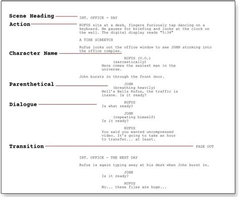 screenplay format template screenwriting exles gallery