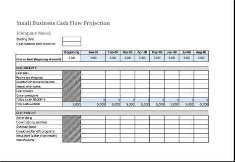 exle cash flow business plan cash flow forecast template beepmunk