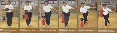 swing bowling basics how to start playing bowling tip for new bowlers the 4