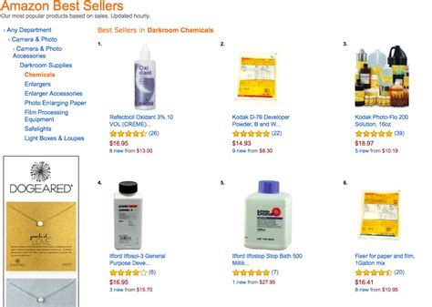 amazon products how to find your niche s best selling amazon products