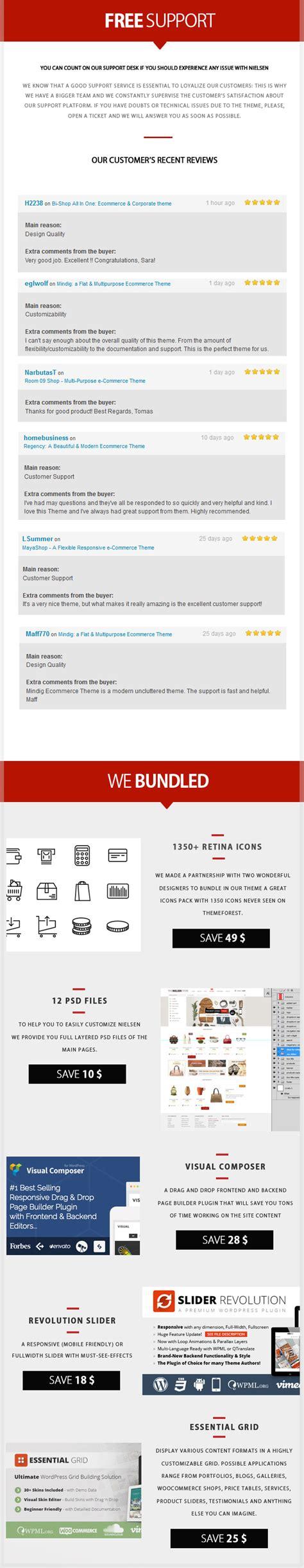 themeforest wordpress ecommerce nielsen e commerce wordpress theme by sara p themeforest