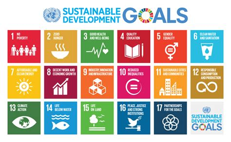 sustainable development plan template the effect of the of things on sustainability