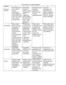 history rubric template current events homework template current events