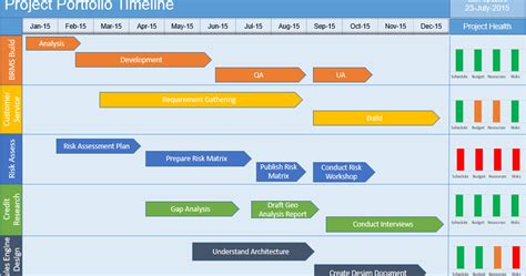Multiple Project Timeline Powerpoint Template Download Free Project Management Templates Project Management Powerpoint Templates