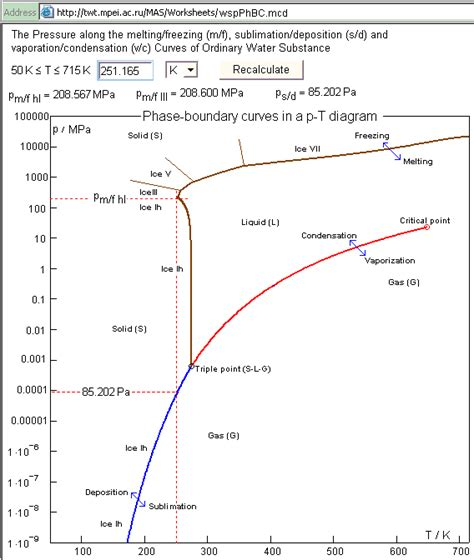 water phase diagram calculator heat engineering