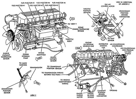 2000 jeep engine diagram engine automotive wiring diagram