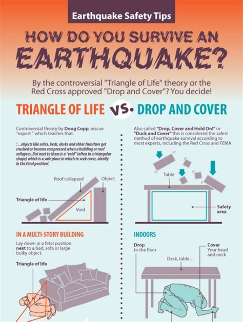 earthquake survival tips marikina fault line live with it flipzi s cove
