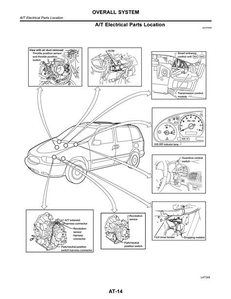nissan quest shift solenoid wiring diagrams wiring diagrams