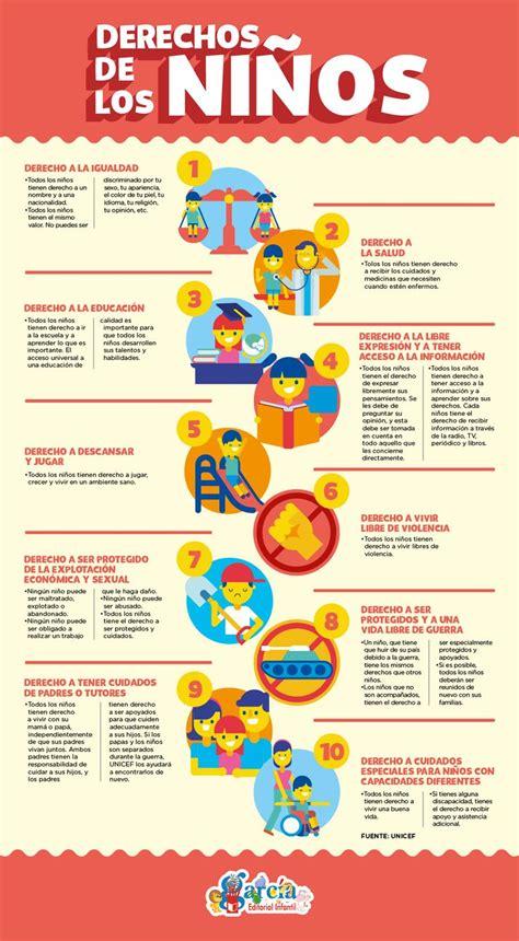 imagenes de justicia social para niños m 225 s de 25 ideas incre 237 bles sobre derechos humanos en