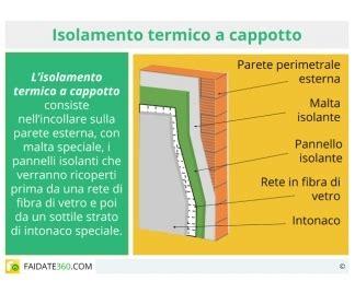 cappotto termico interno costi isolamento a cappotto termico vantaggi costi e fai da te