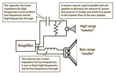 tweeter capacitor impedance tweeter beschermen tegen lage tonen forum circuits